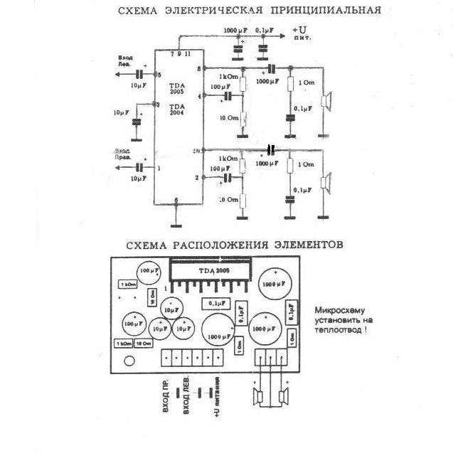 elektrosat.ru - анализ
