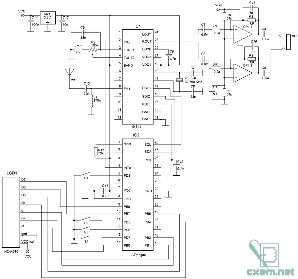 схема измерения цифрового сигнала